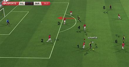 Как защищать собственную зону в FIFA 15