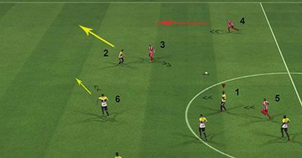 Как защищаться от кроссов в FIFA 15
