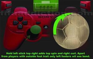 Туториал: Направление удара в FIFA 15