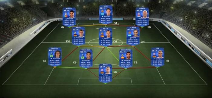 Команда 2014 года в FIFA 15 Ultimate Team