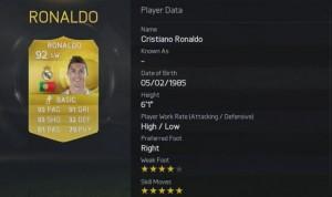 Рейтинг лучших футболистов в FIFA 15 - Криштиано Роналдо