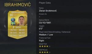 Рейтинг лучших футболистов в FIFA 15 - Златан Ибрагимович