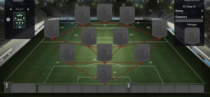 Тактическая схема FIFA 16 Ultimate Team: 3-4-2-1