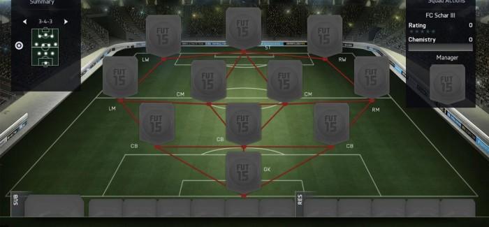 Тактическая схема FIFA 16 Ultimate Team: 3-4-3