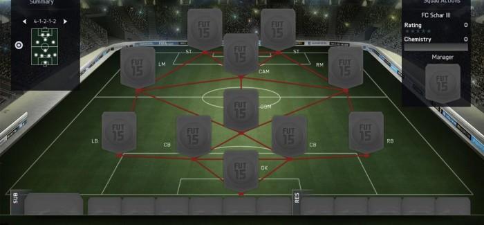 Тактическая схема FIFA 16 Ultimate Team: 4-1-2-1-2
