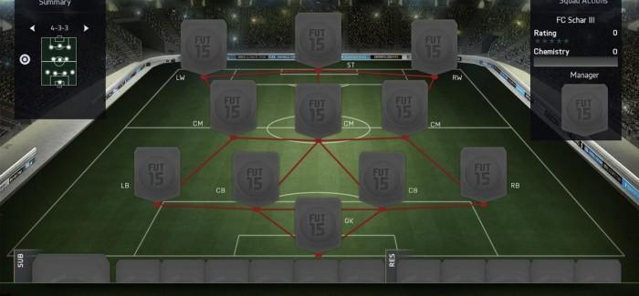 Тактическая схема FIFA 16 Ultimate Team: 4-3-3