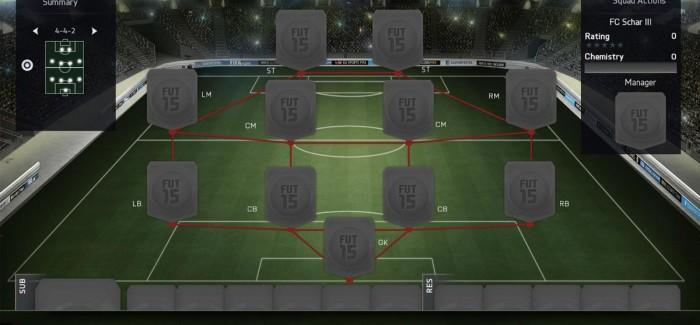 Тактическая схема FIFA 16 Ultimate Team: 4-4-2