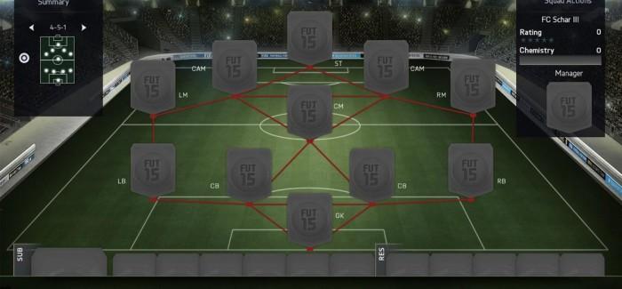 Тактическая схема FIFA 16 Ultimate Team: 4-5-1