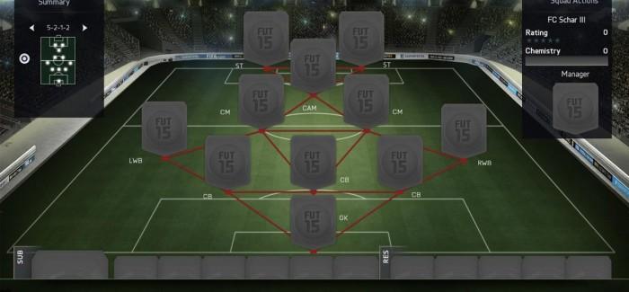 Тактическая схема FIFA 16 Ultimate Team: 5-2-1-2