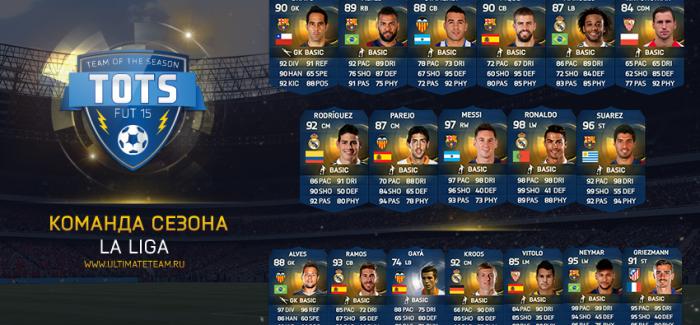 Команда сезона: La Liga