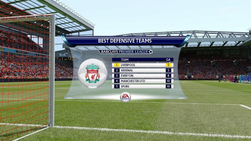 История сезона в FIFA 16