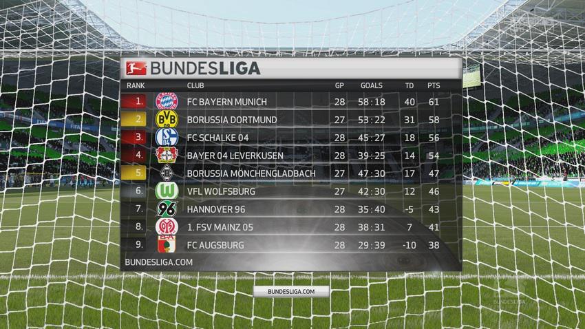Вводные заставки на матчах Бундеслиги в FIFA 16