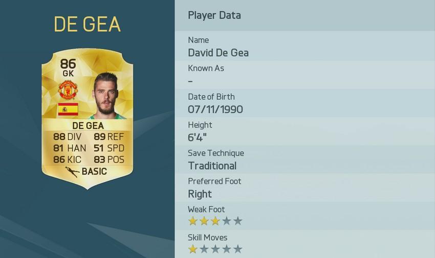 Рейтинг DAVID DE GEA в FIFA 16