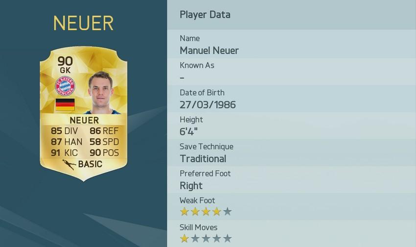 Рейтинг MANUEL NEUER в FIFA 16