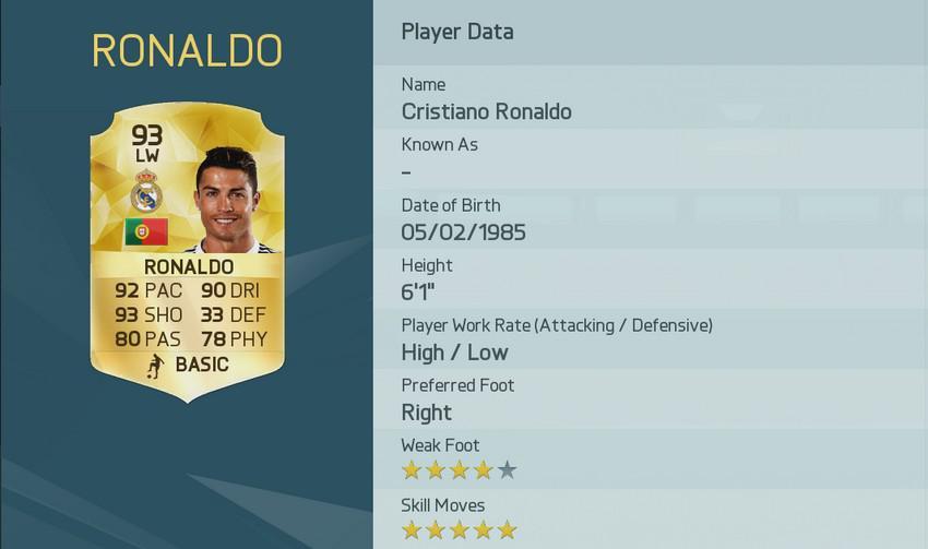 Карточка Криштиану Роналду в FIFA 16