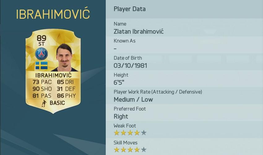 Карточка Златана Ибрагимовича в FIFA 16