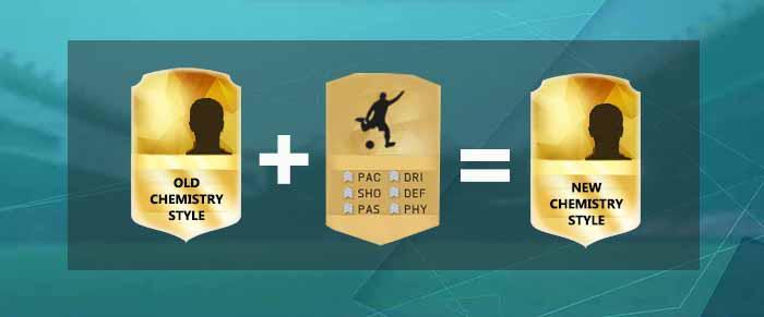 Схема улучшения показателей игрока