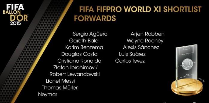 FIFA FIFPro World XI 2015 номинанты - нападающие