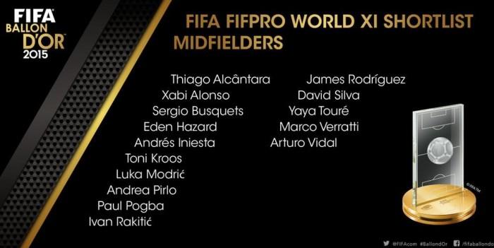 FIFA FIFPro World XI 2015 номинанты - полузащитники