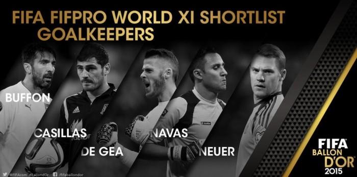 FIFA FIFPro World XI 2015 номинанты - вратари