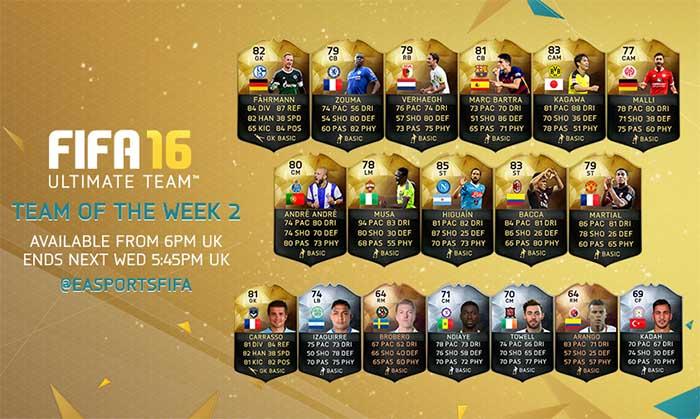 FIFA 16 UT (TOTW) - Команда недели 2