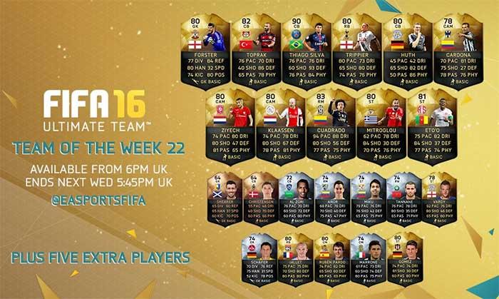 FIFA 16 UT (TOTW) — Команда недели 21
