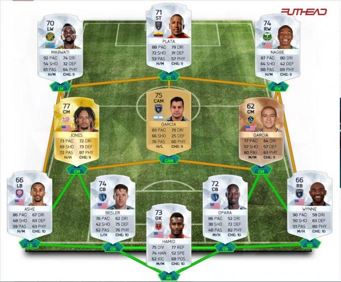 MLS состав в FUT 16
