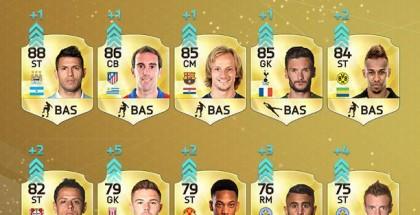 Традиционное увеличение рейтингов игроков в FIFA 16